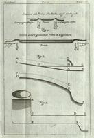 Nuova raccolta di autori, che trattano del moto dell'acque. Volume quarto - Fig.2