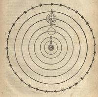 Institutio Astronomica - Fig.06