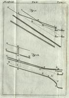 Nuova raccolta di autori, che trattano del moto dell'acque. Volume quarto - Fig.5