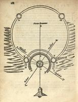 Institutio Astronomica - Fig.12