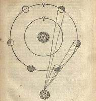 Institutio Astronomica - Fig.07