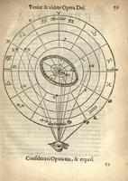 Institutio Astronomica - Fig.10